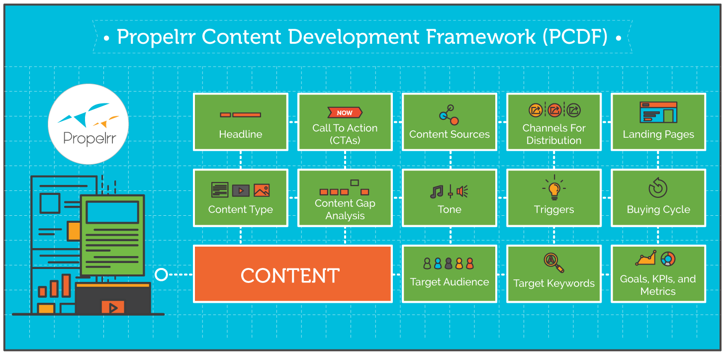 The Booster Blueprint On Scaling Content Marketing Production You Shouldn't Ignore