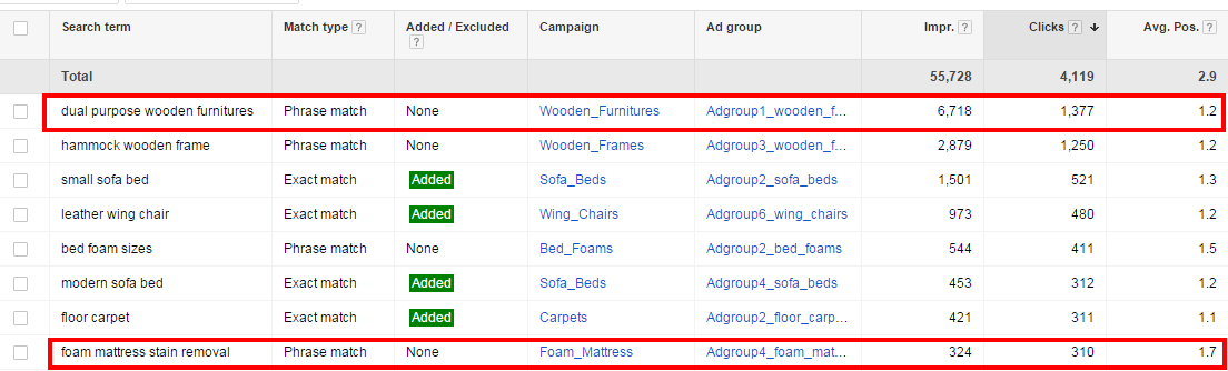 Craft Content Ideas Through Google AdWord's Search Terms Report