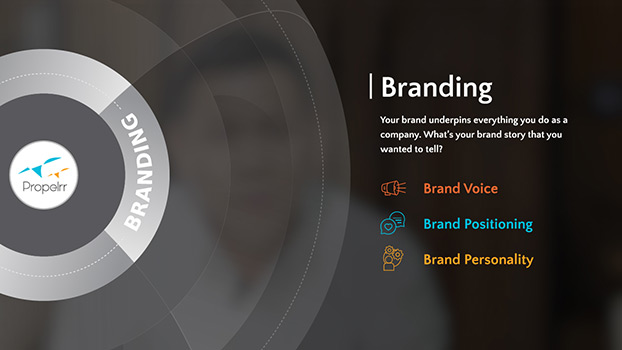 Clarify Your Brand Voice