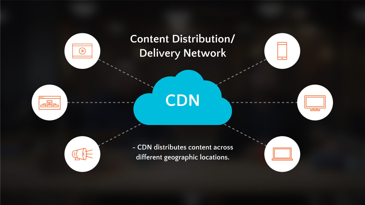 Use a Content Distribution Network (CDN)
