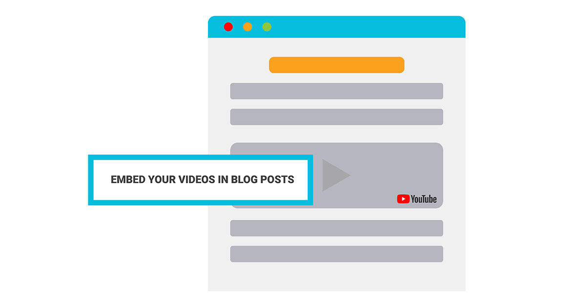 Embed your videos in blog posts