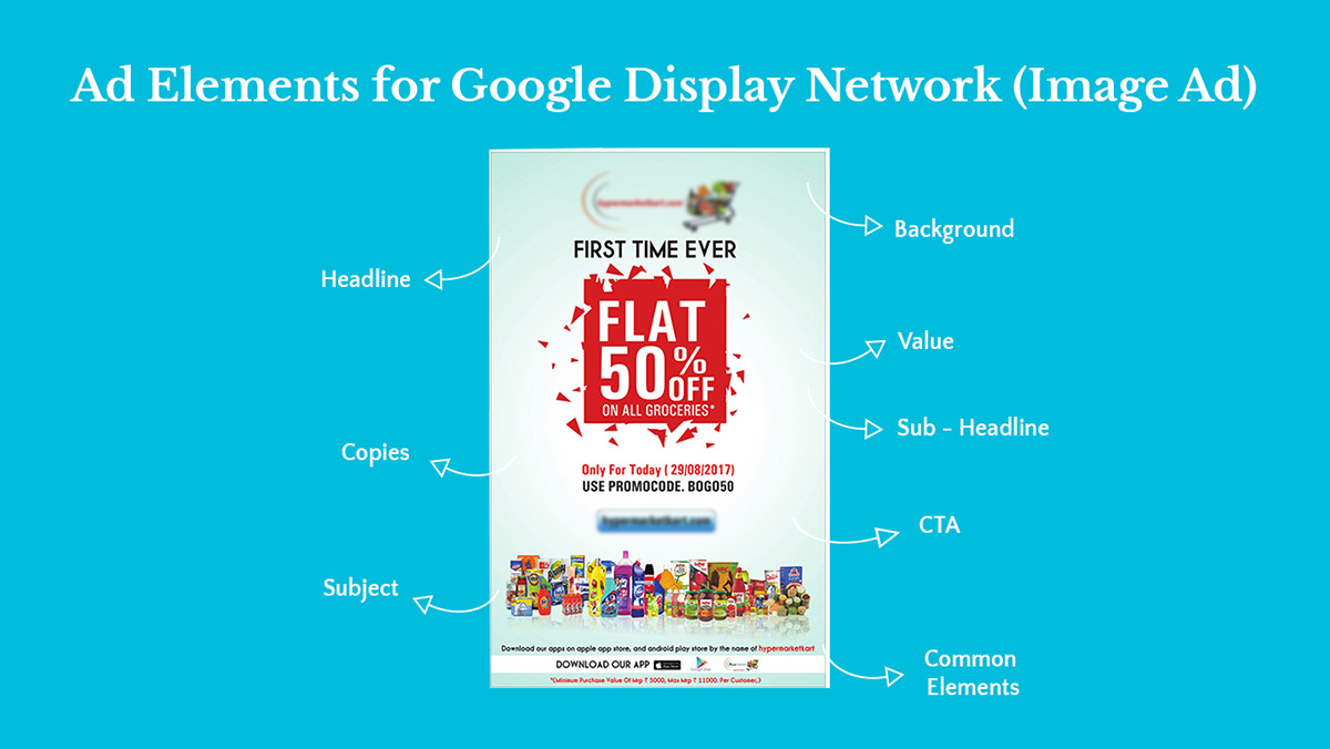 ad elements for google display network.jpg