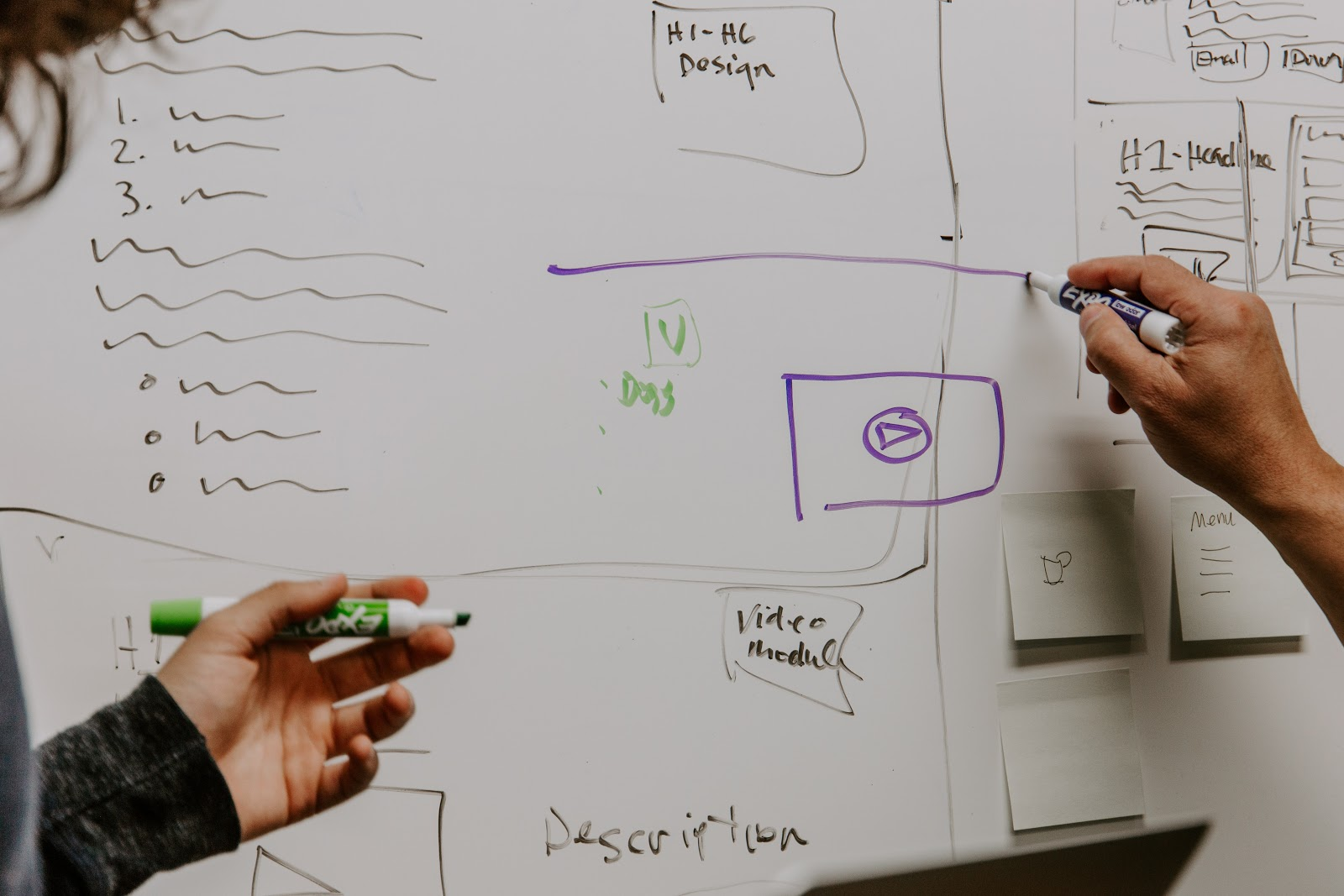 A Blueprint To Jumpstart Your UX Design Project