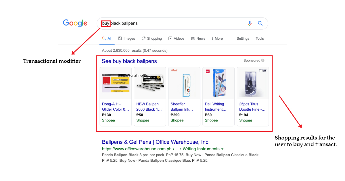 transactional search intent example 1