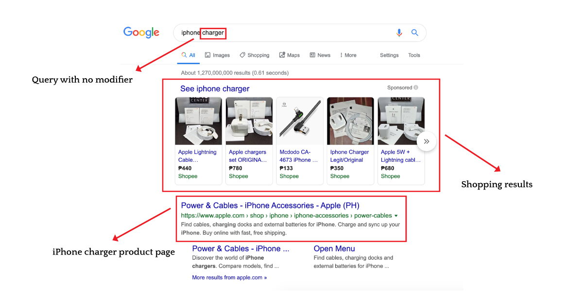 transactional search intent example 2