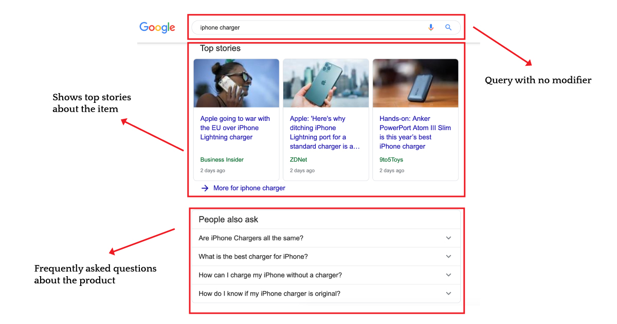 example of informational search intent