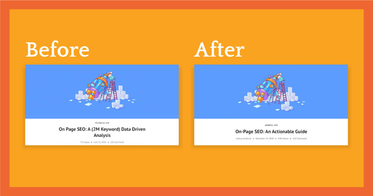 ahrefs article before and after