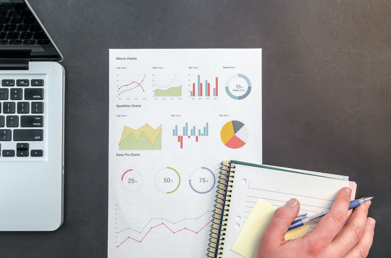 How to Reach Your Audiences Better With Data Analytics