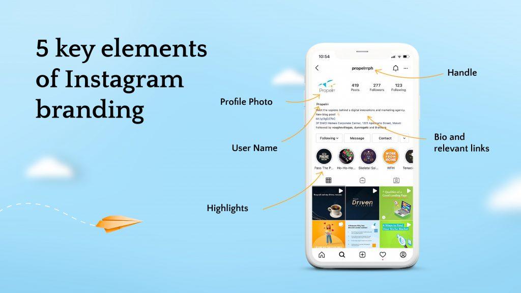 illustration of Instagram profile components