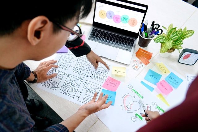 Customer Experience Strategy Best Practices to Drive Digital Wins