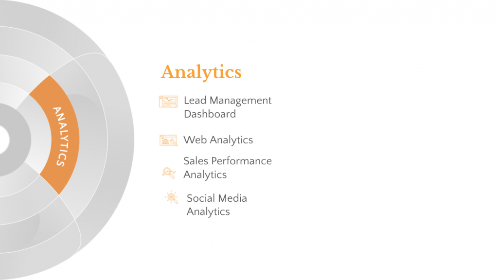 Analytics and measurement considerations in digital marketing frameworks