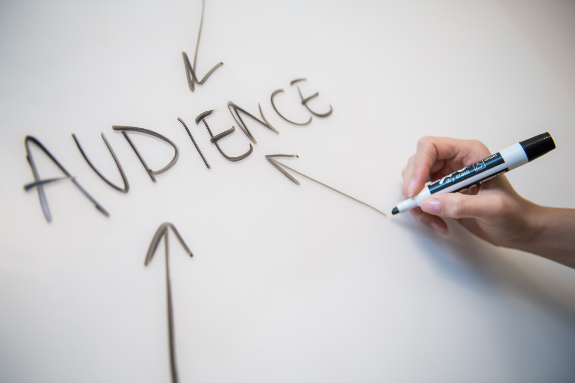 3 Basic Digital Marketing Frameworks to Guide Your Strategy