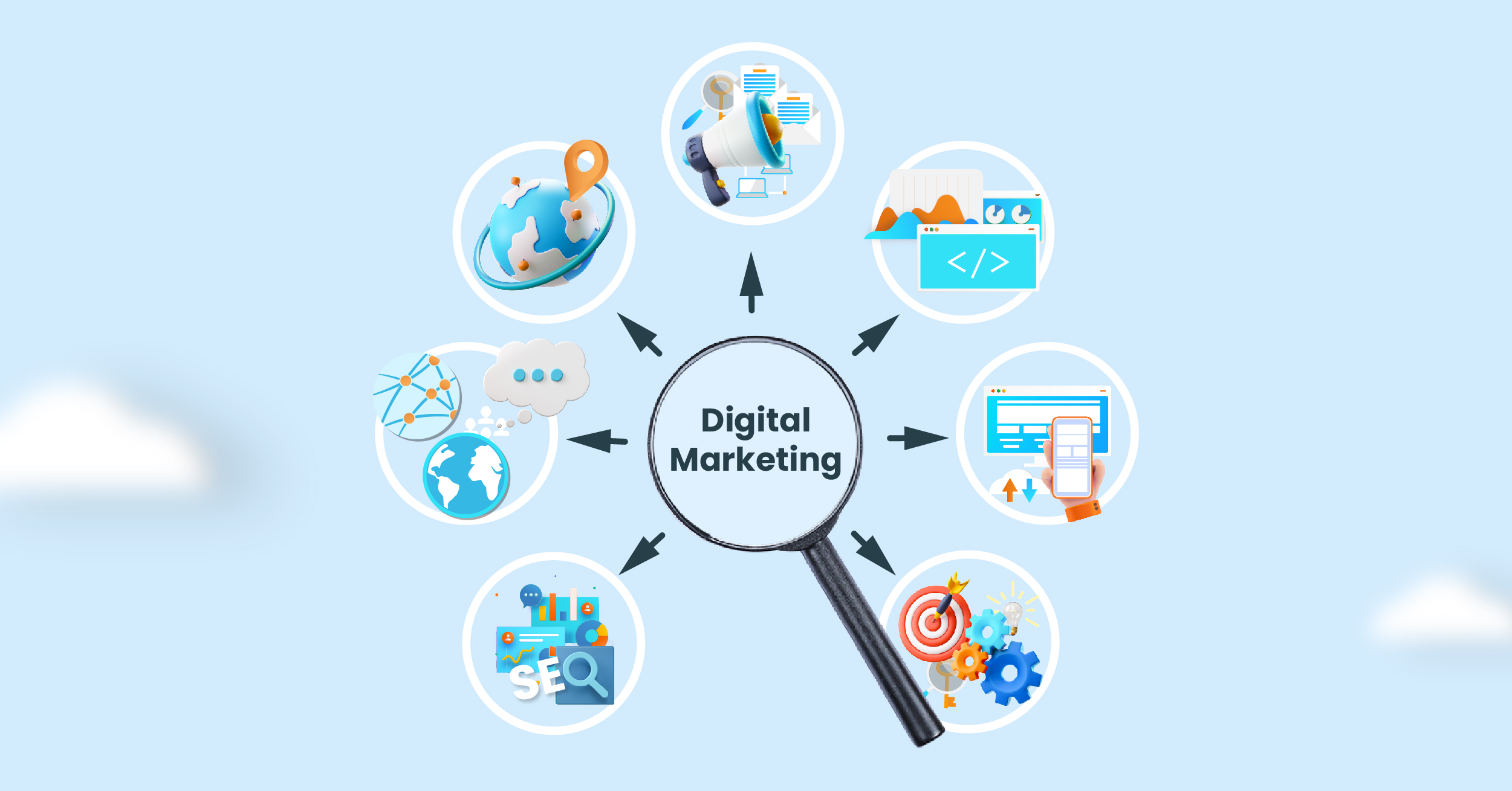Areas where you can optimize in online marketing.