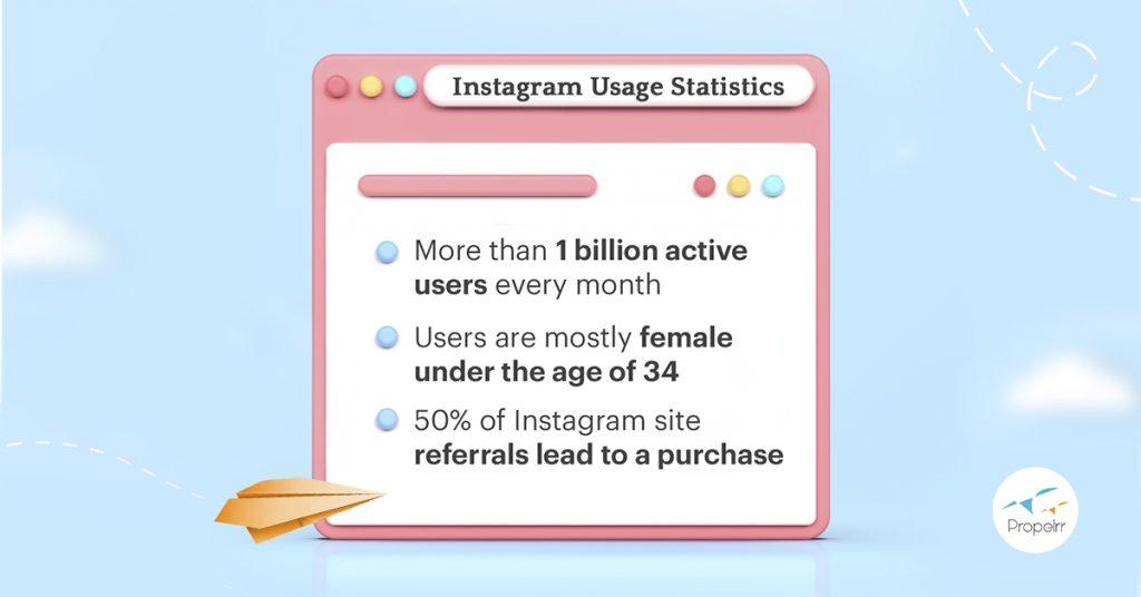 Recent Instagram usage statistics