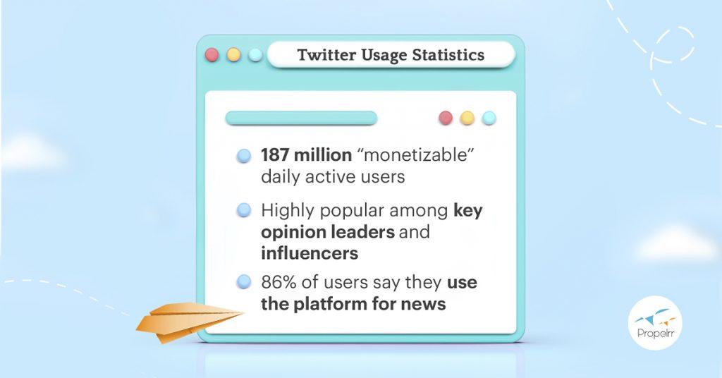 Recent Twitter usage statistics