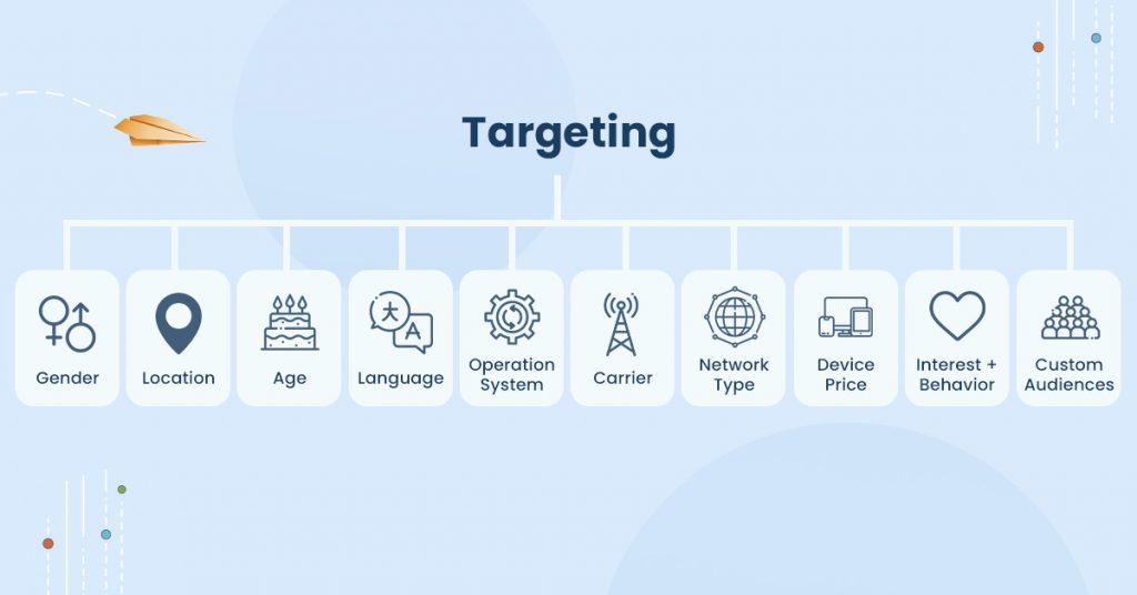 Dimensions for targeting at Ad Group level in TikTok For Business