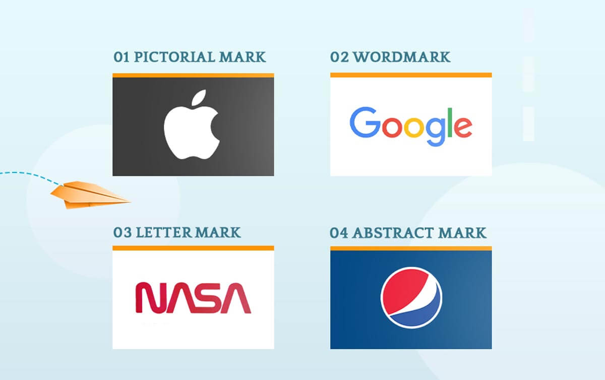 Different types of logos - pictorial mark, wordmark, letter mark, abstract mark