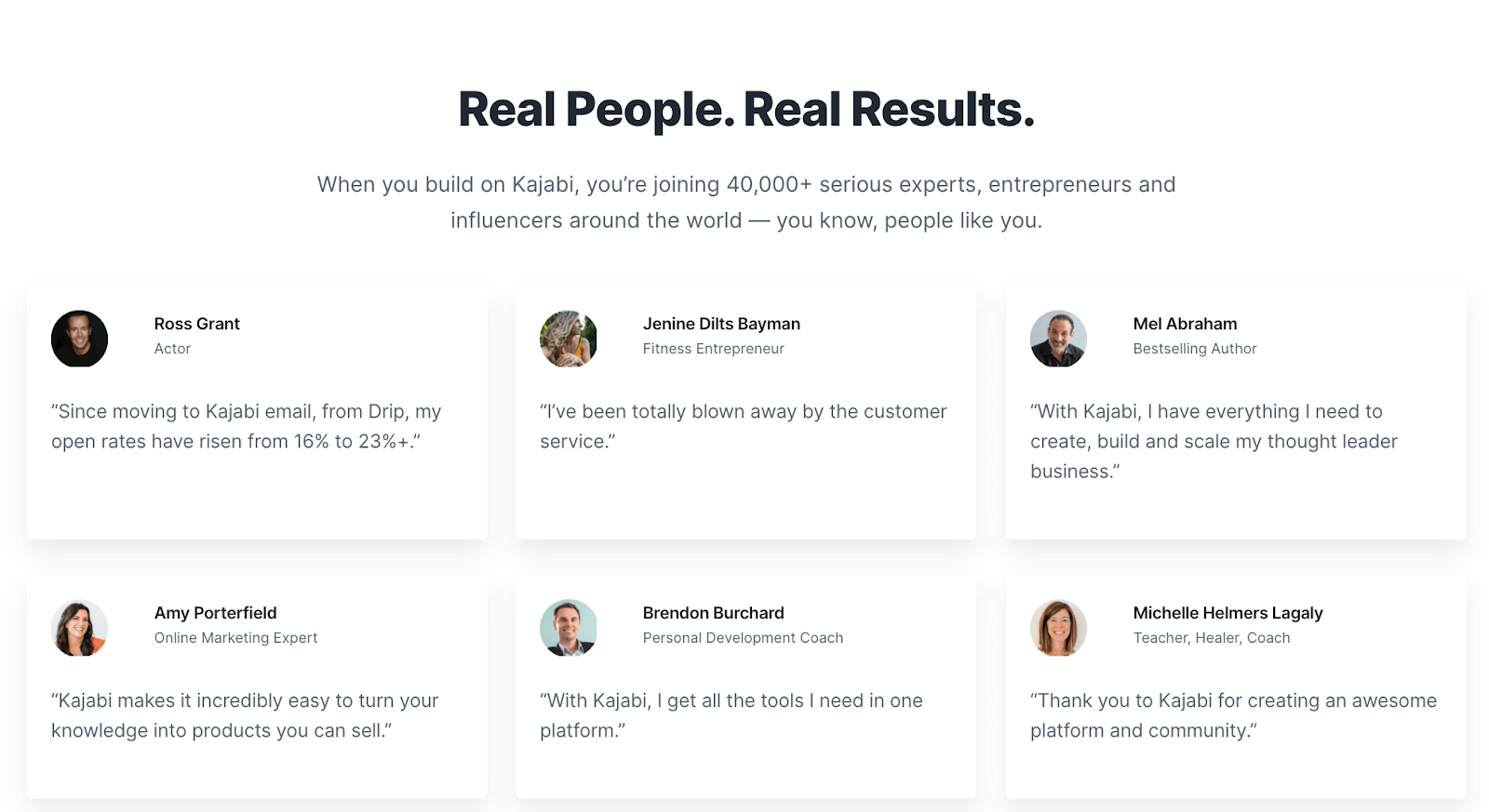 Earned Channel - Brand Reputation from customer reviews about product or service
