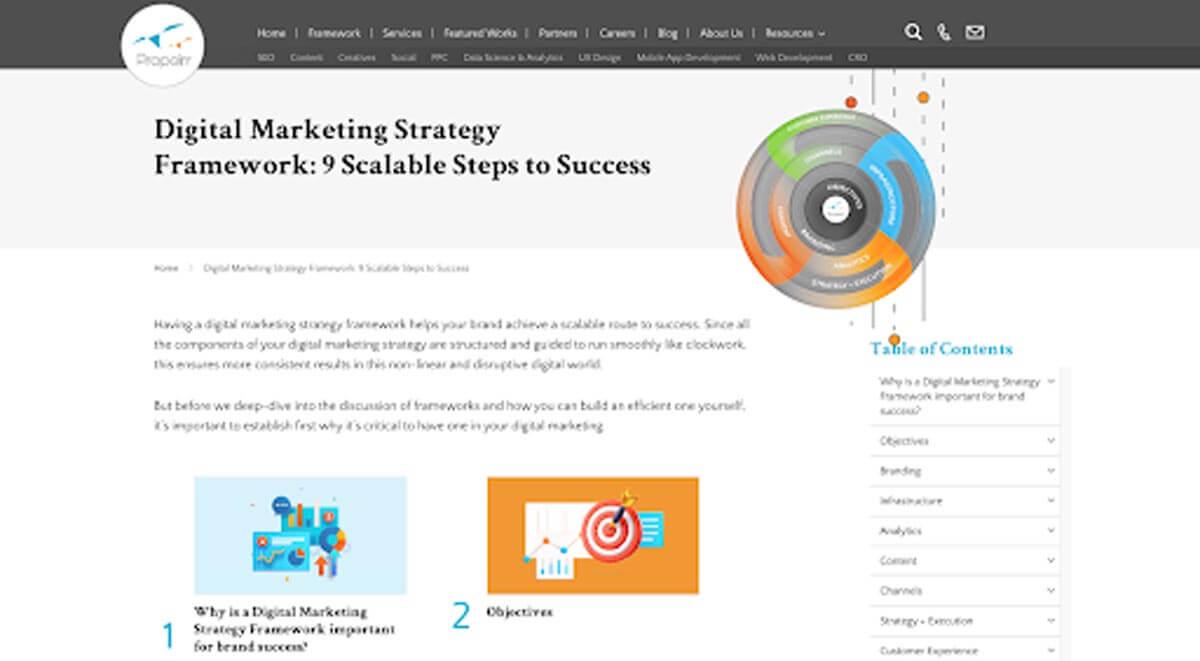 The Propelrr Digital Marketing Strategy Framework