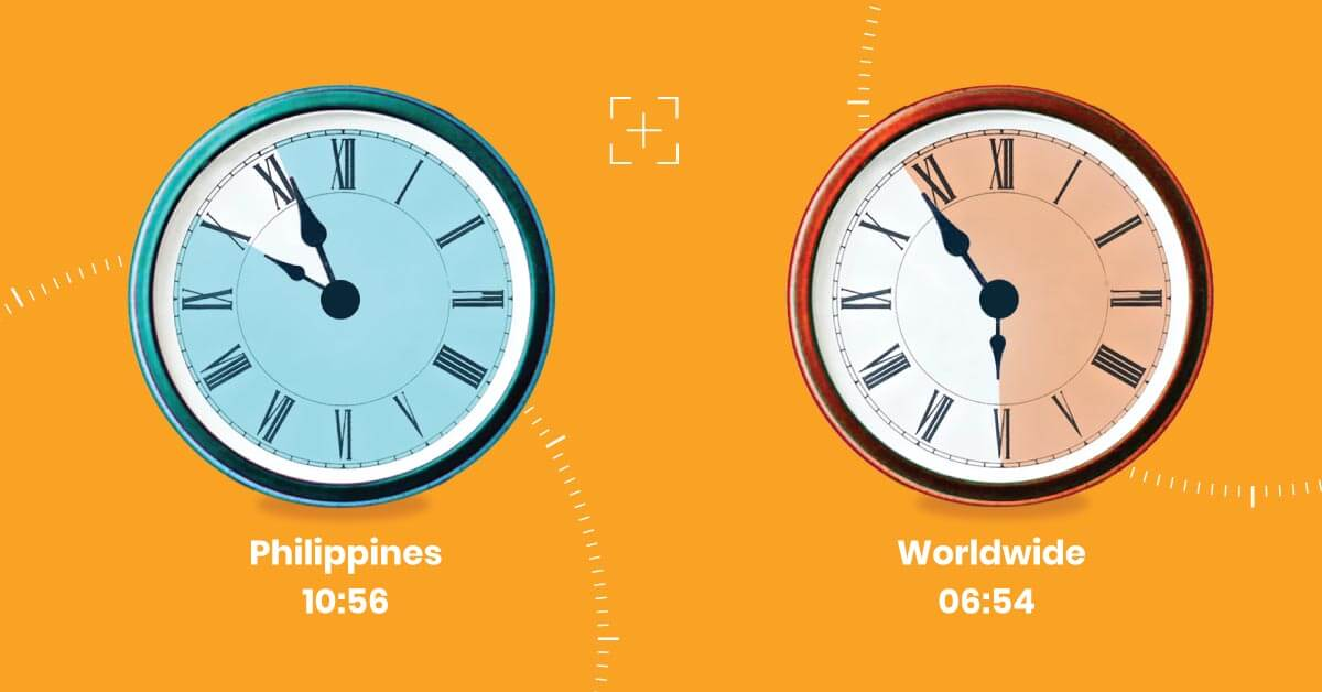 Clocks showing total time spent on the internet