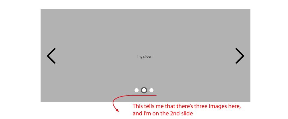 bullet navigation slide 2
