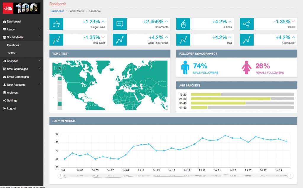 Propelrr data management tool