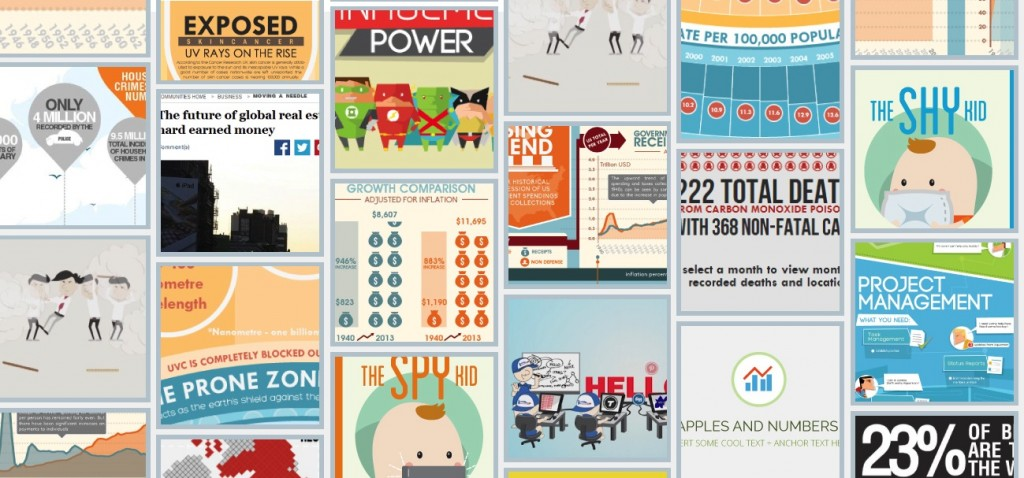 infographics by Propelrr