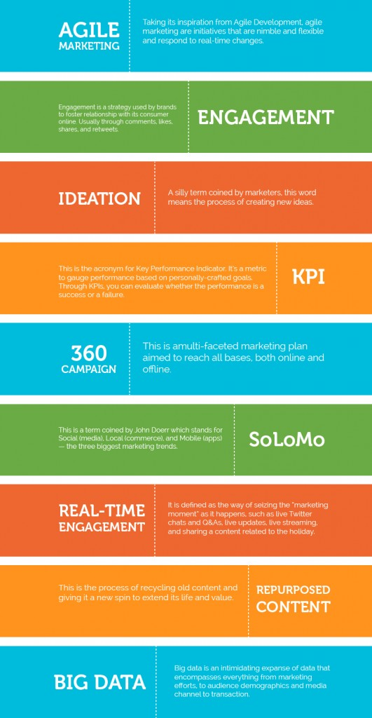 content marketing buzzwords